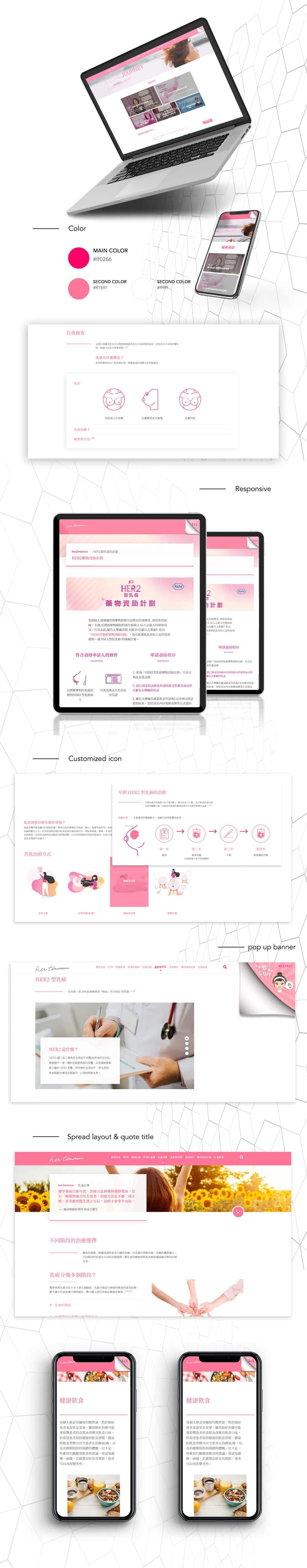 香港醫療網頁設計